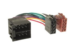 ISO konektor - pred�enie