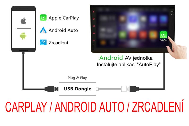 Univerzálny modul Apple CarPlay / Android Auto