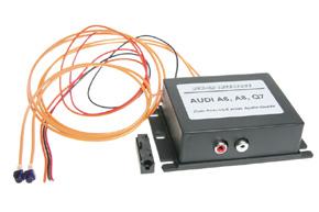 AUX vstup adaptér pre navigácie AUDI