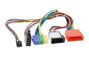 Kábel pre modul na odblok obrazu - Porsche Cayenne